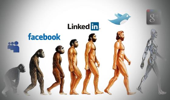 Evolución del Marketing online
